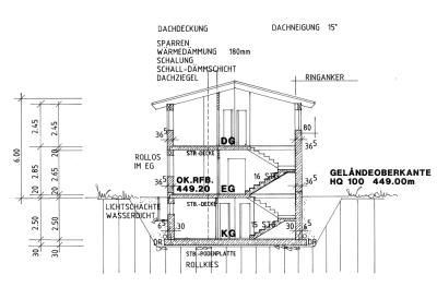 immobilienforum rosenheim gmbh. Black Bedroom Furniture Sets. Home Design Ideas